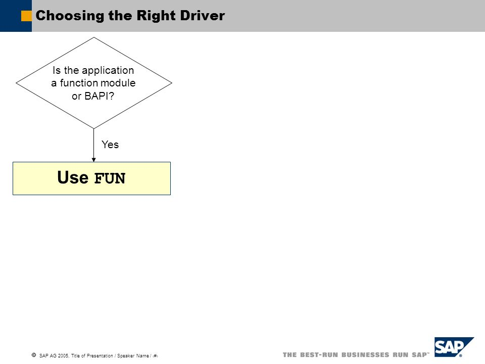 Choosing the Right Driver