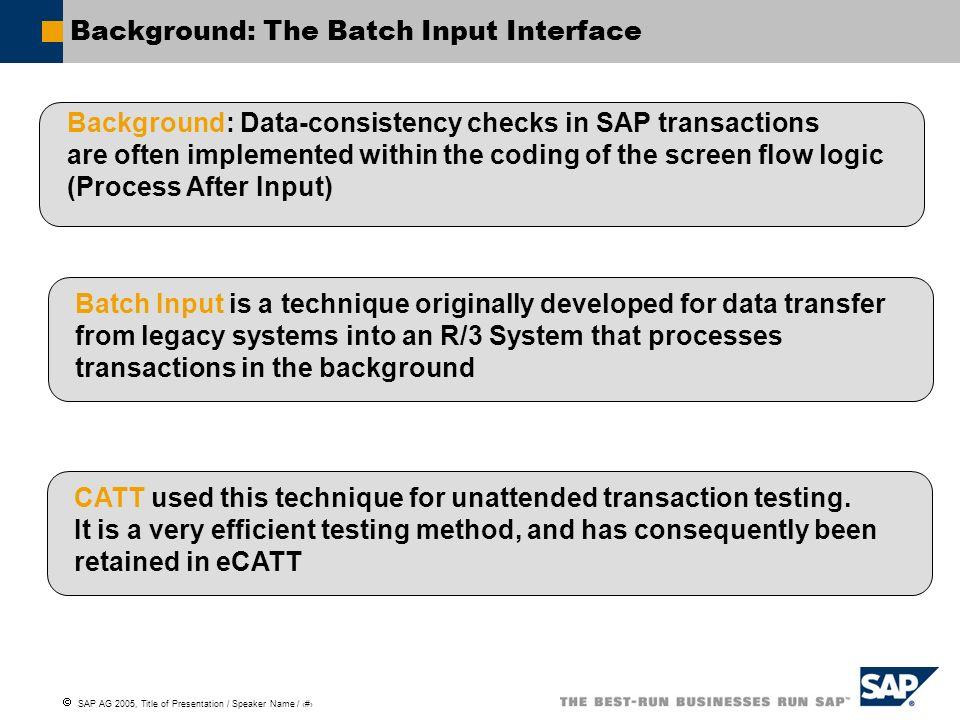 Background: The Batch Input Interface