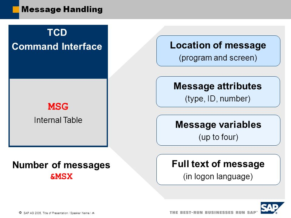 Number of messages &MSX
