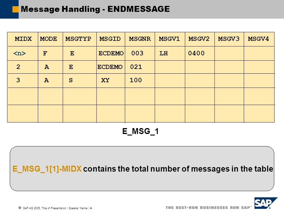 Message Handling - ENDMESSAGE