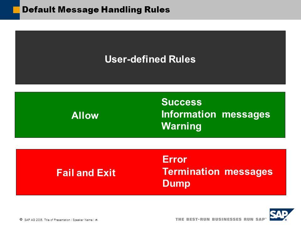 Default Message Handling Rules