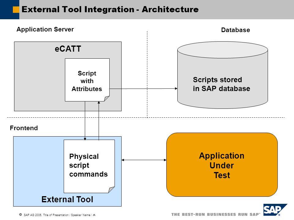 External Tool Integration - Architecture