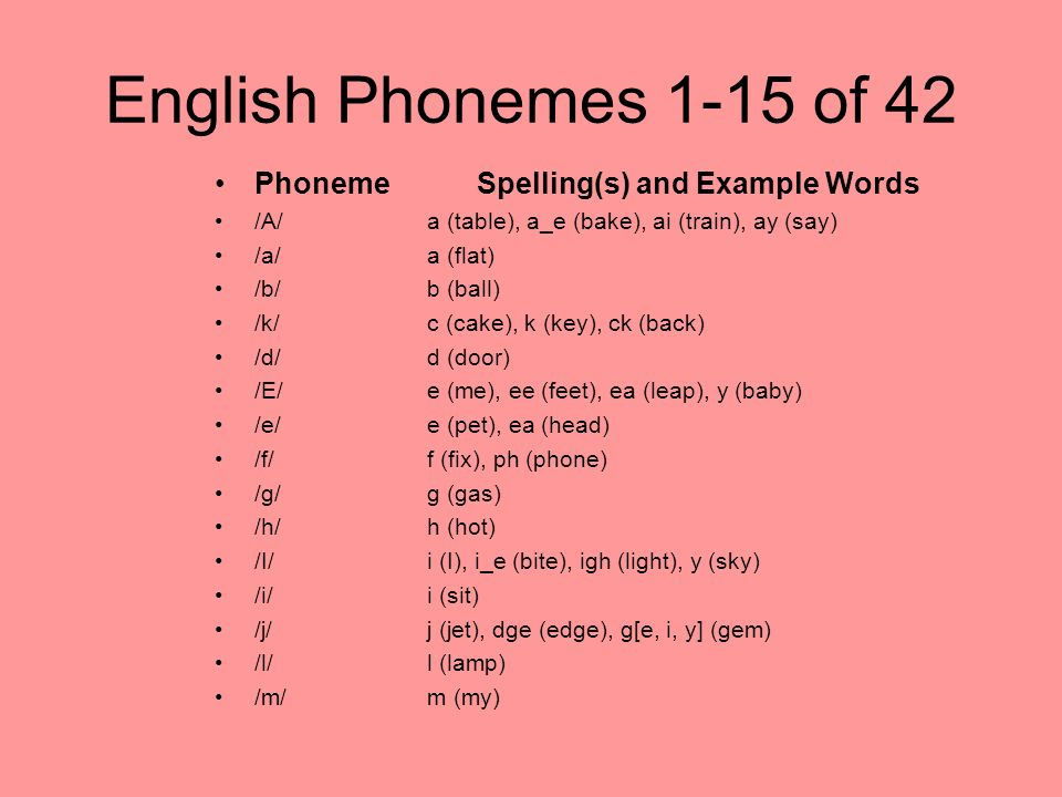 English Phonemes 1-15 of 42 Phoneme Spelling(s) and Example Words
