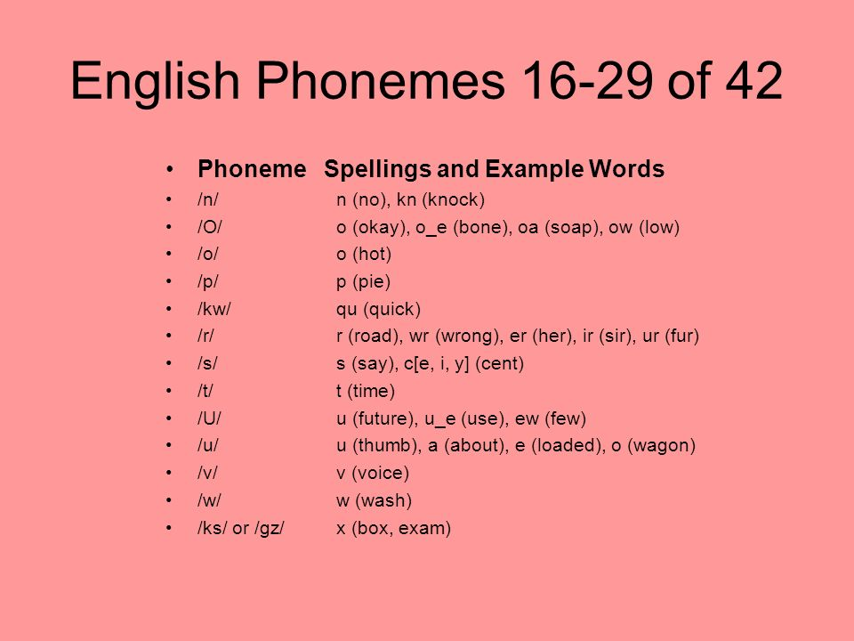 English Phonemes of 42 Phoneme Spellings and Example Words