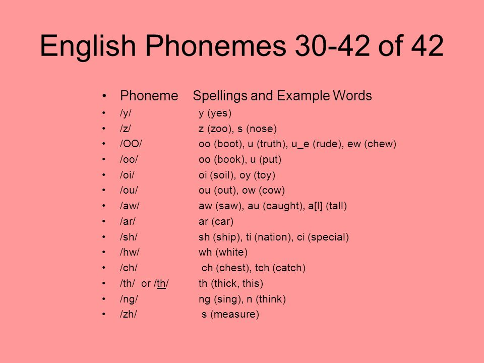 English Phonemes 30-42 of 42 Phoneme Spellings and Example Words