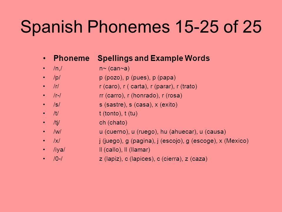 Spanish Phonemes of 25 Phoneme Spellings and Example Words