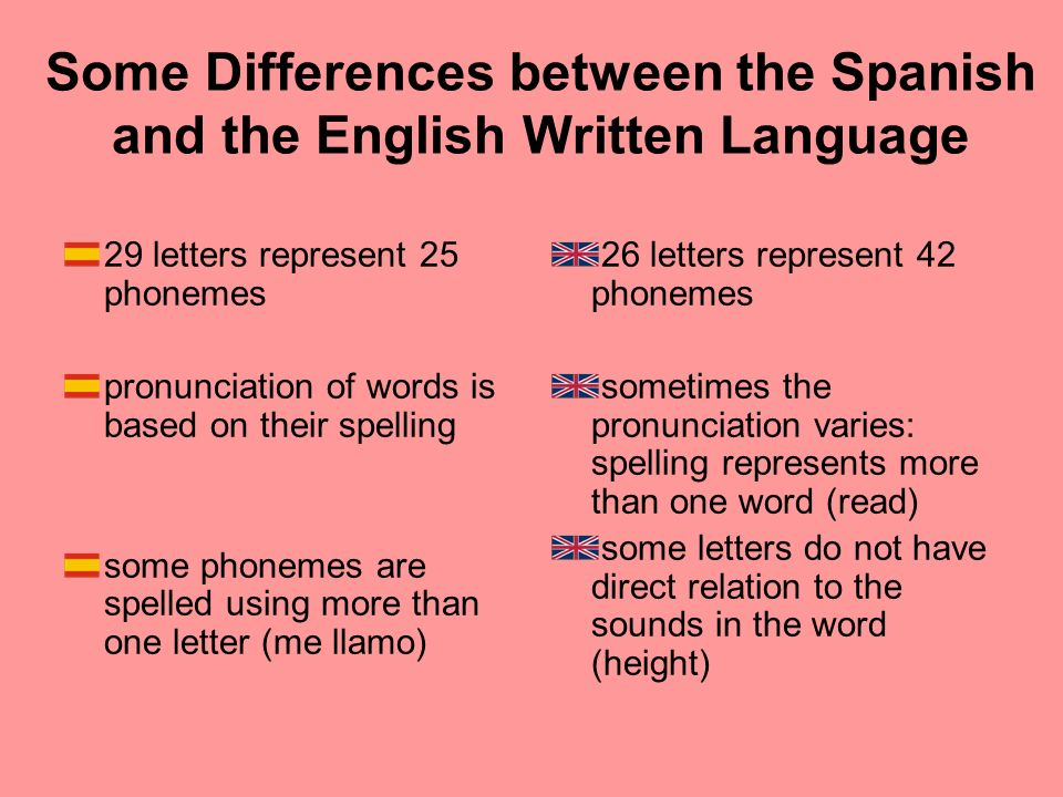Some Differences between the Spanish and the English Written Language