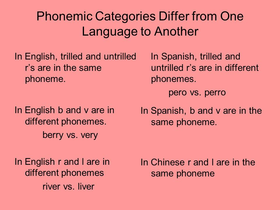 Phonemic Categories Differ from One Language to Another