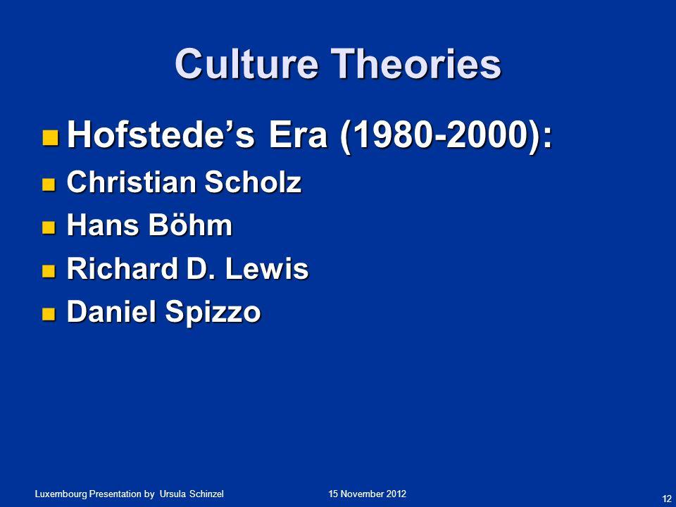 Culture Theories Hofstede's Era (1980-2000): Christian Scholz