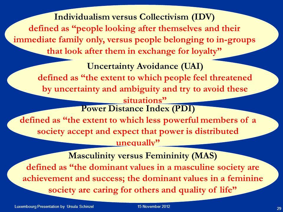 Individualism versus Collectivism (IDV)
