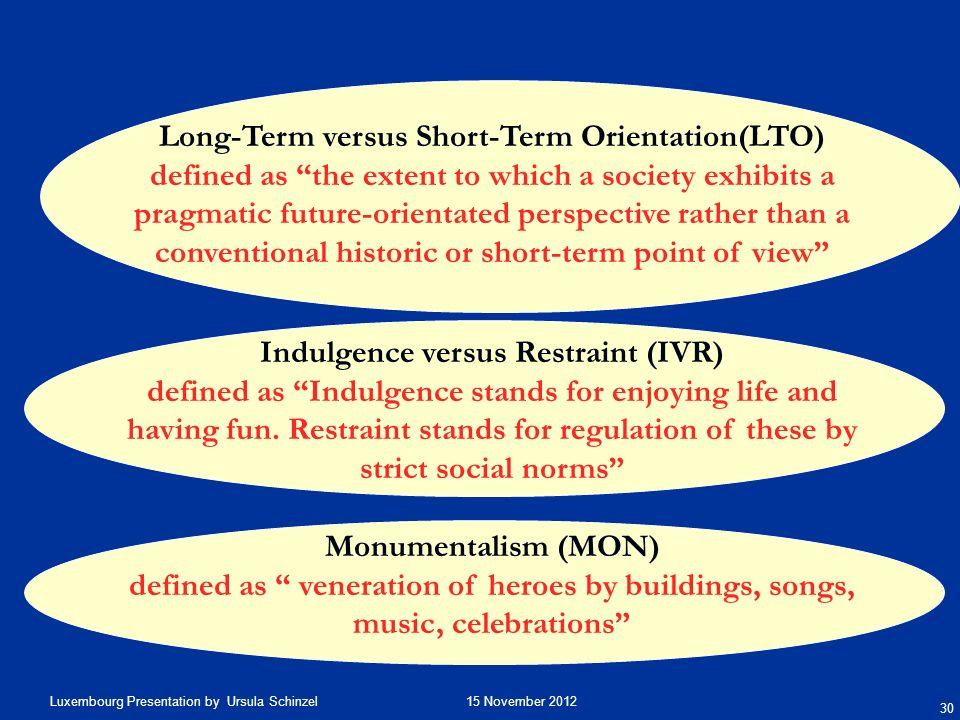 Long-Term versus Short-Term Orientation(LTO)