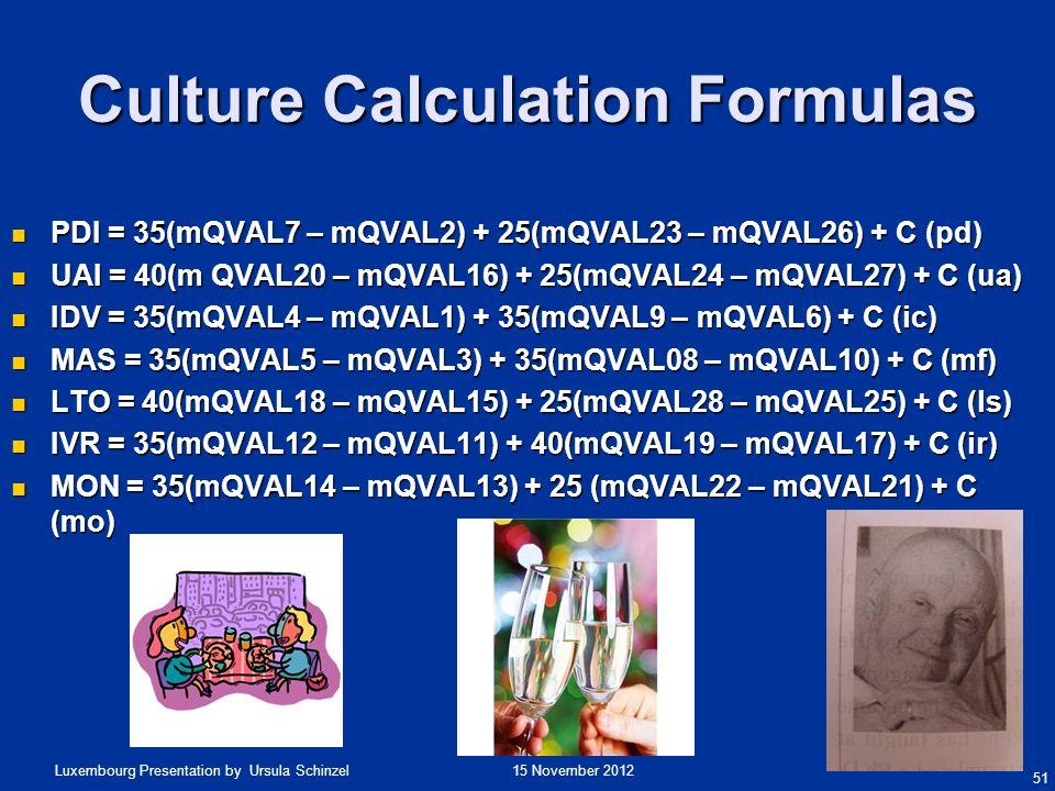 Culture Calculation Formulas