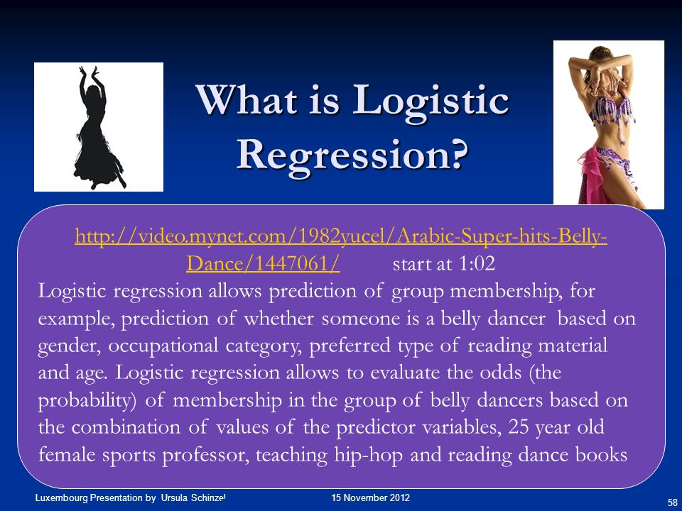 What is Logistic Regression