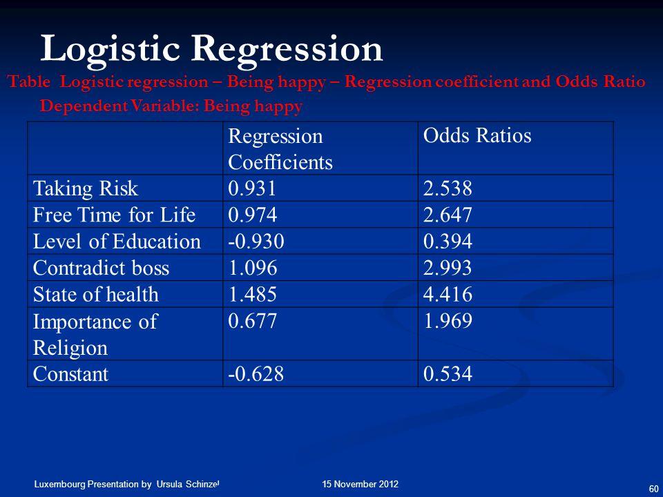 Logistic Regression Regression Coefficients Odds Ratios Taking Risk