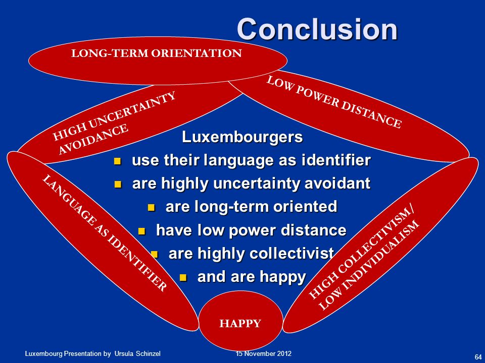 Conclusion Luxembourgers use their language as identifier