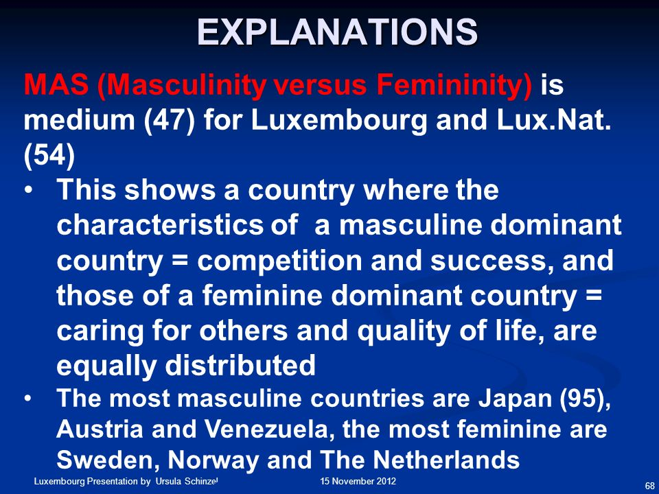 Explanations MAS (Masculinity versus Femininity) is medium (47) for Luxembourg and Lux.Nat. (54)