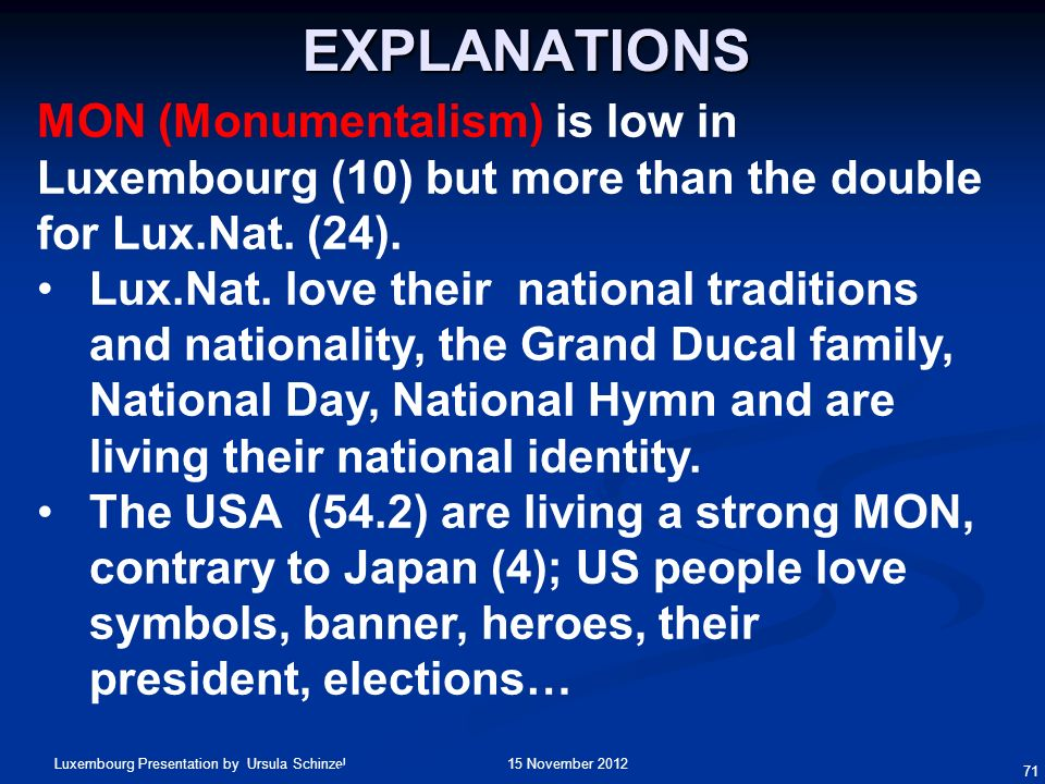 Explanations MON (Monumentalism) is low in Luxembourg (10) but more than the double for Lux.Nat. (24).