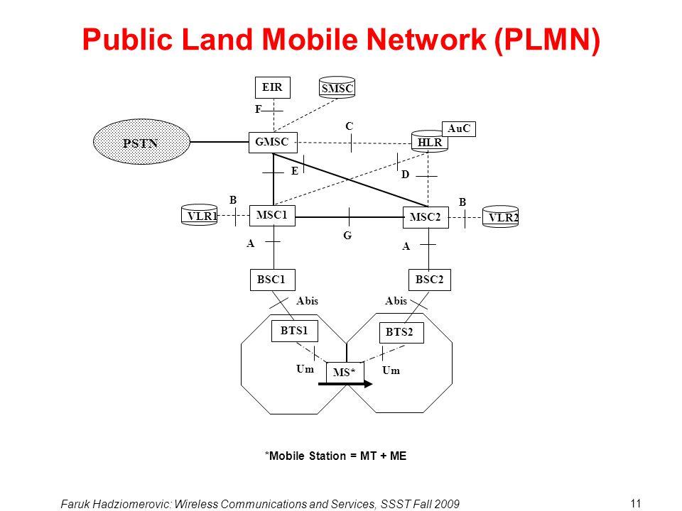 Public Land Mobile Network (PLMN)