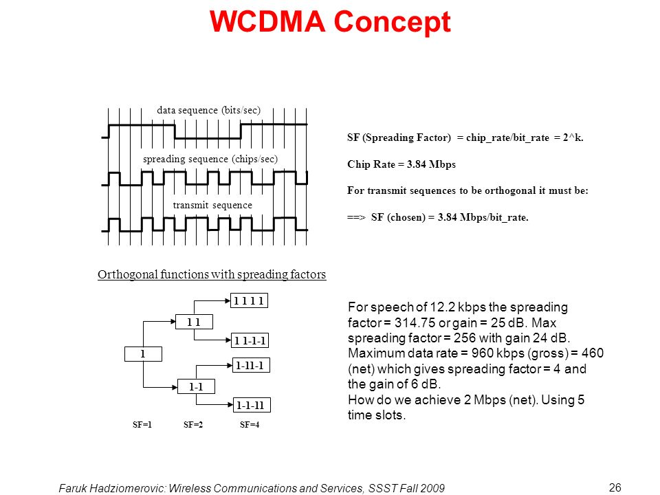 WCDMA Concept Orthogonal functions with spreading factors