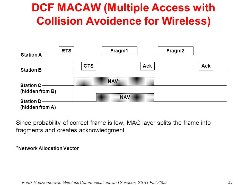 DCF MACAW (Multiple Access with Collision Avoidence for Wireless)