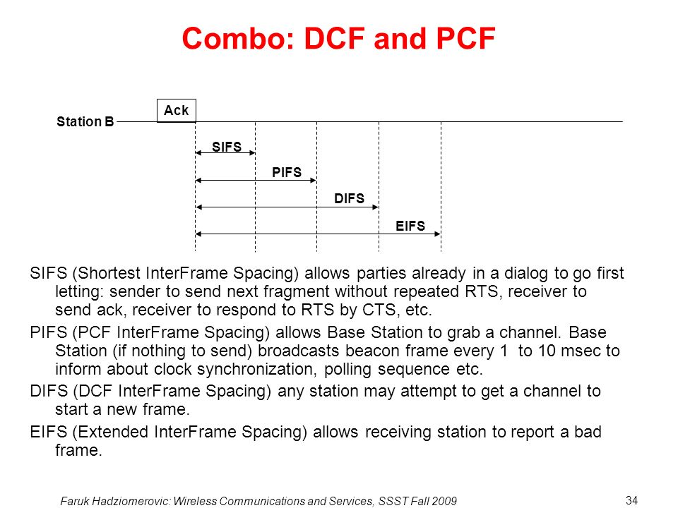 Combo: DCF and PCF Ack. Station B. SIFS. PIFS. DIFS. EIFS.