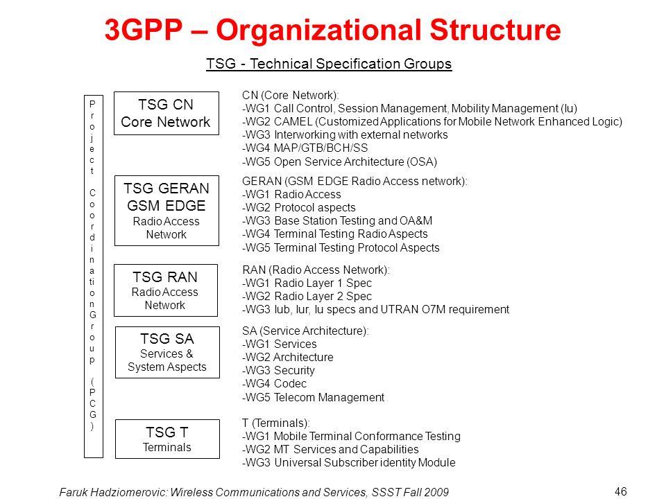 3GPP – Organizational Structure
