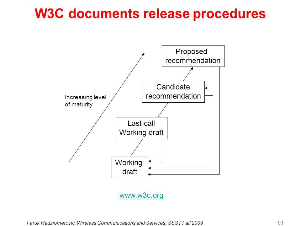 W3C documents release procedures