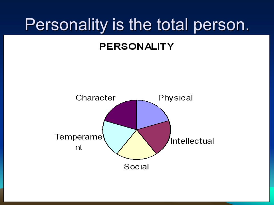 Personality is the total person.