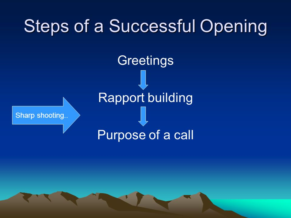 Steps of a Successful Opening