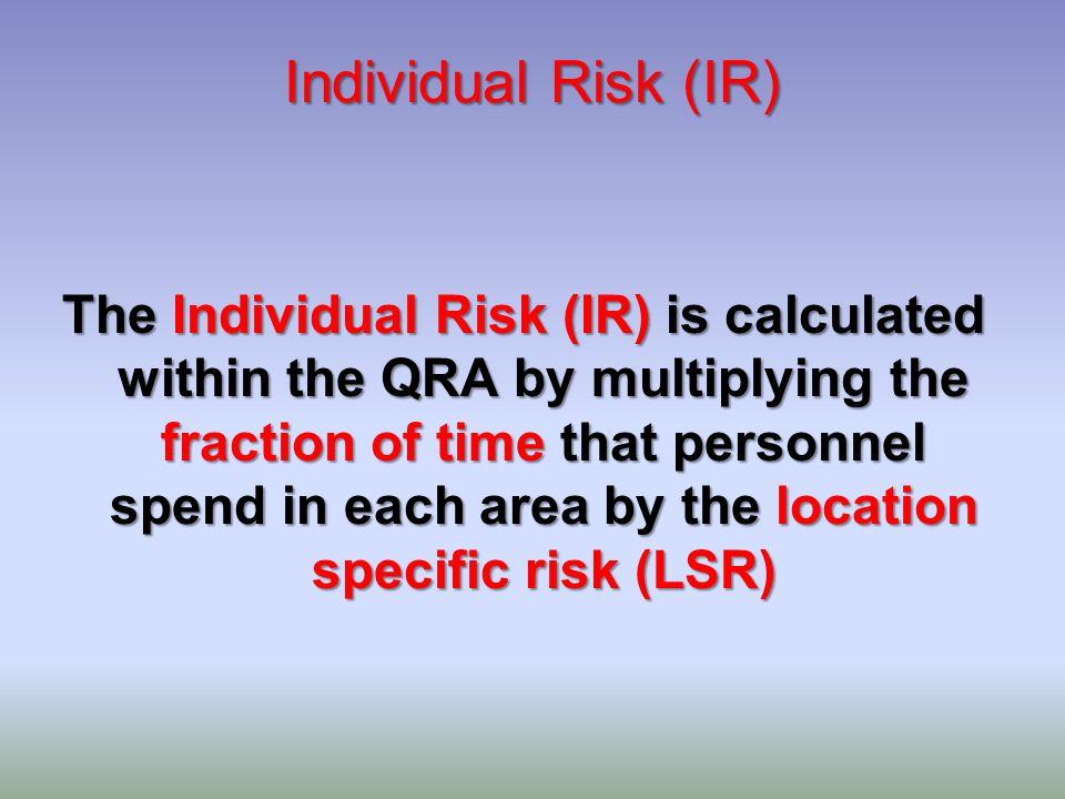 Individual Risk (IR)