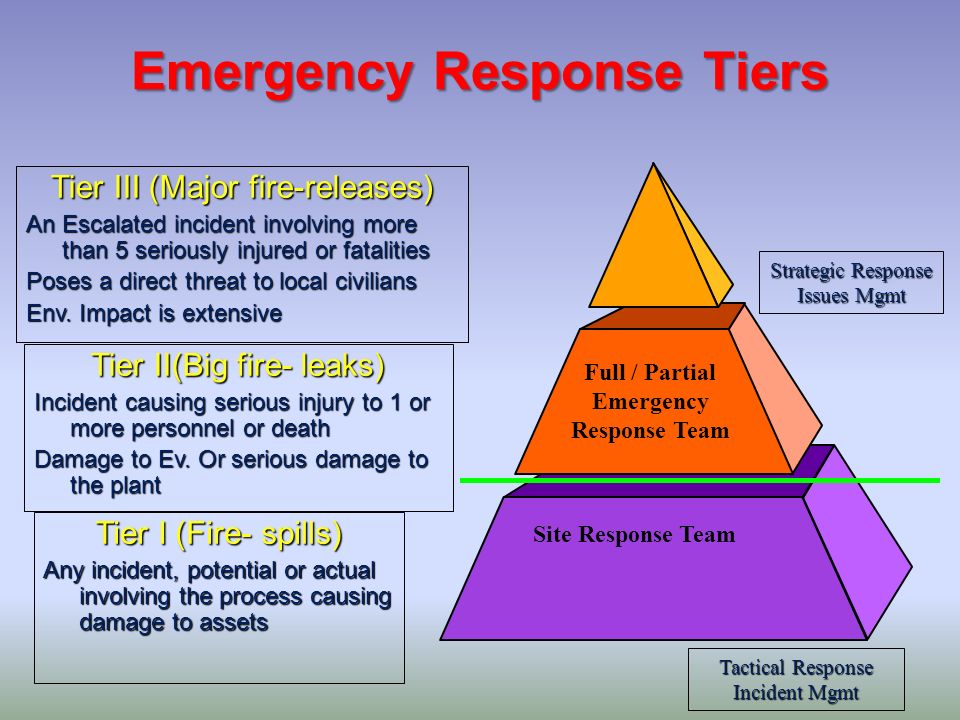 Emergency Response Tiers