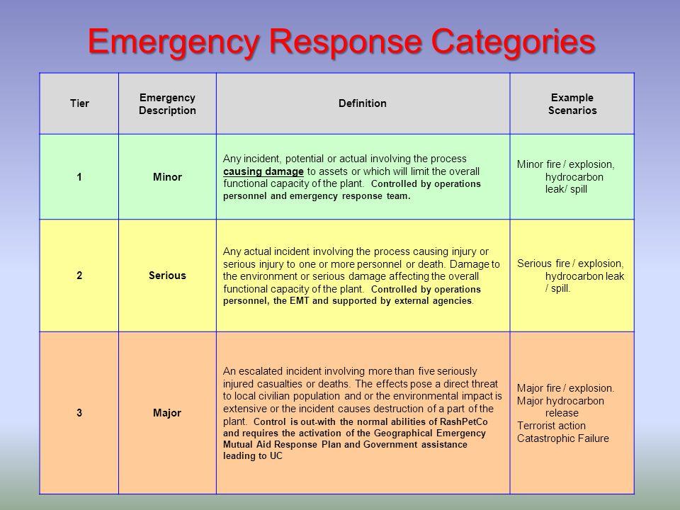 Emergency Response Categories