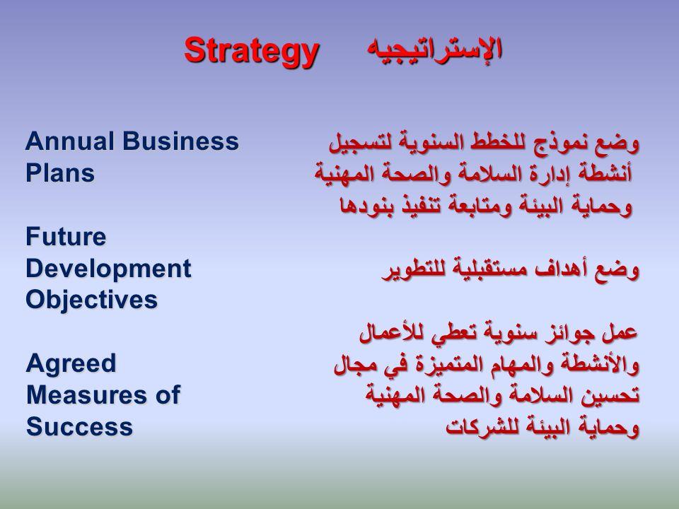 الإستراتيجيه Strategy