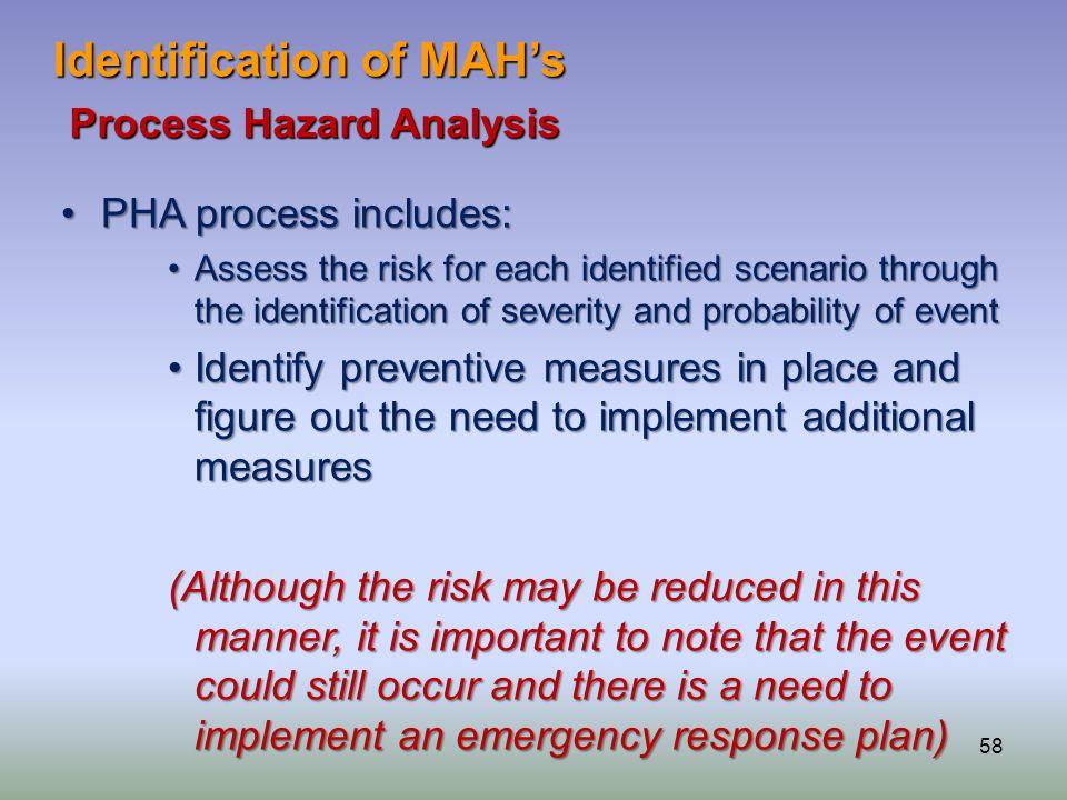 Identification of MAH's