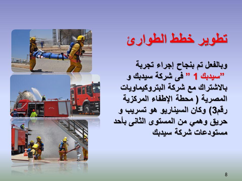 تطوير خطط الطوارئ وبالفعل تم بنجاح إجراء تجربة