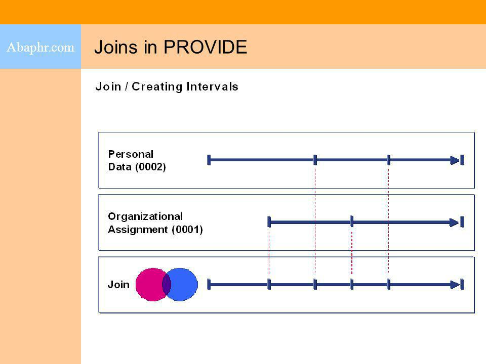 Abaphr.com Joins in PROVIDE