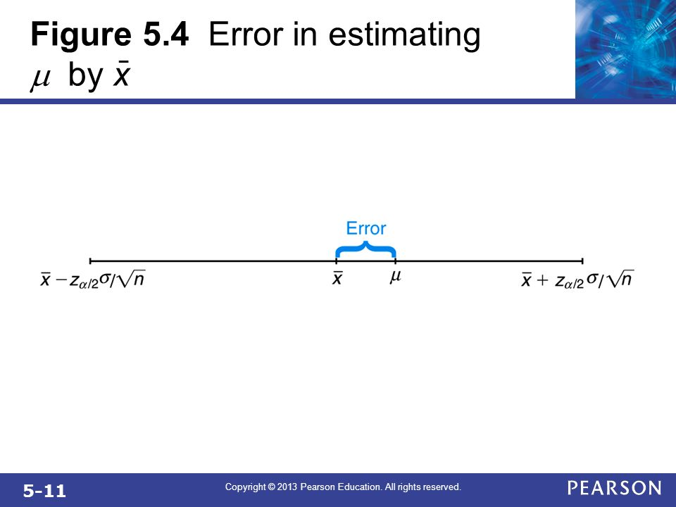 Figure 5.4 Error in estimating m by x