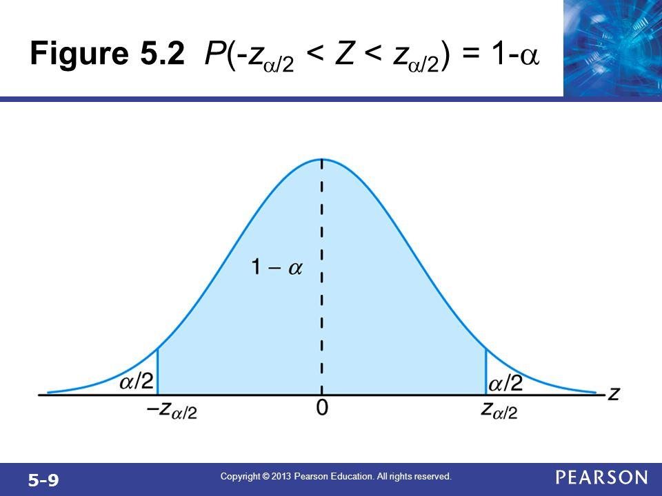 Figure 5.2 P(-za/2 < Z < za/2) = 1-a