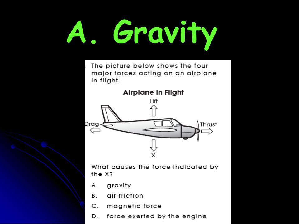 A. Gravity