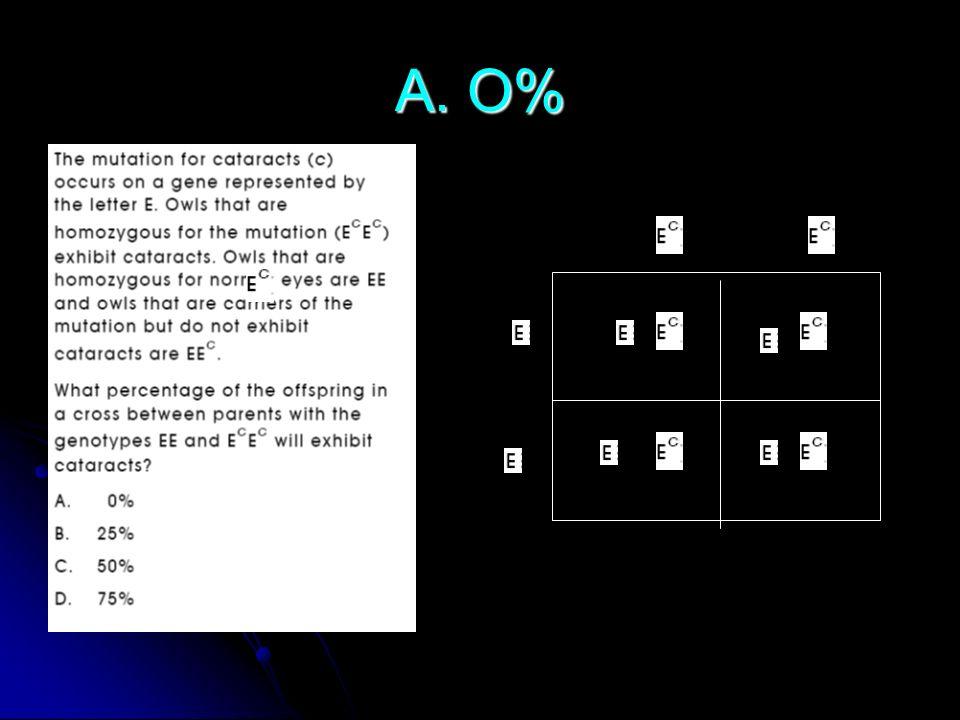 A. O%