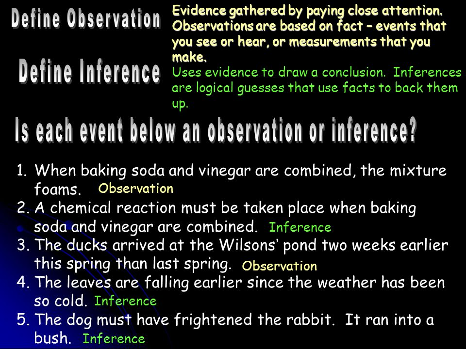 Is each event below an observation or inference
