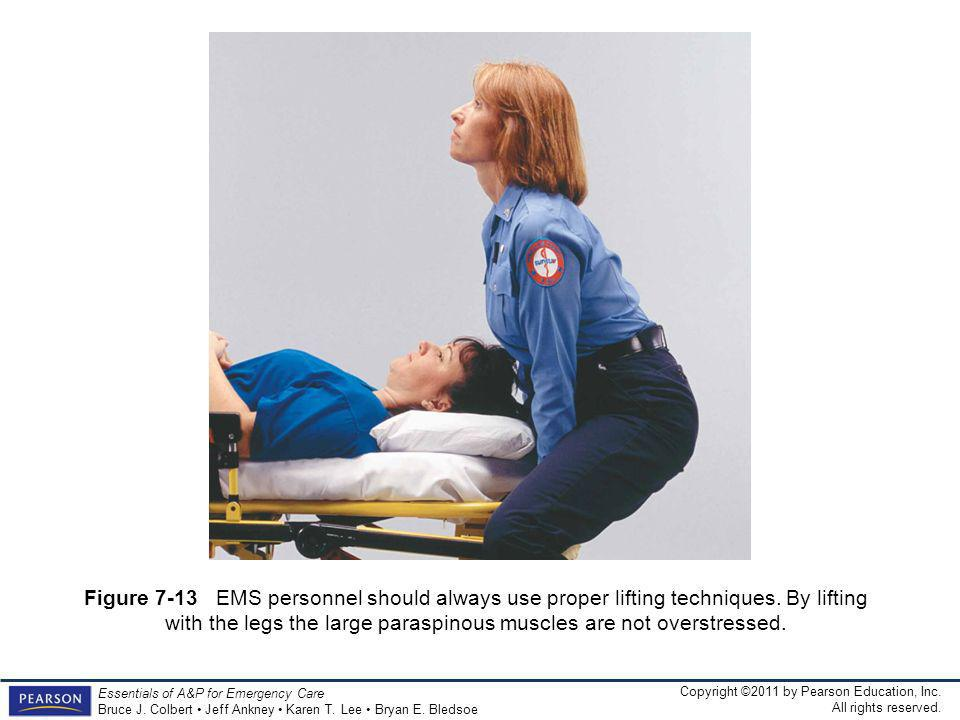 Figure 7-13 EMS personnel should always use proper lifting techniques