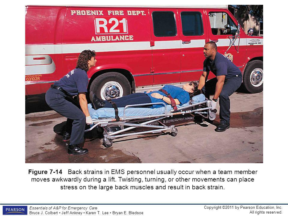 Figure 7-14 Back strains in EMS personnel usually occur when a team member moves awkwardly during a lift.