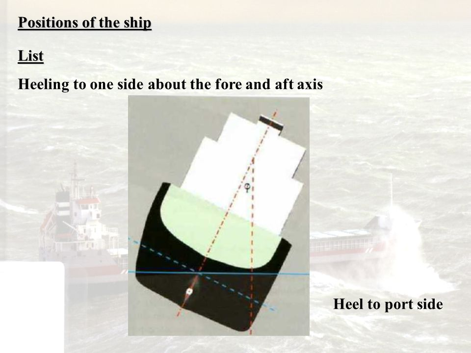 Positions of the ship List Heeling to one side about the fore and aft axis Heel to port side