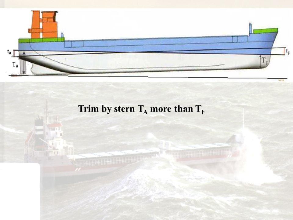 Trim by stern TA more than TF