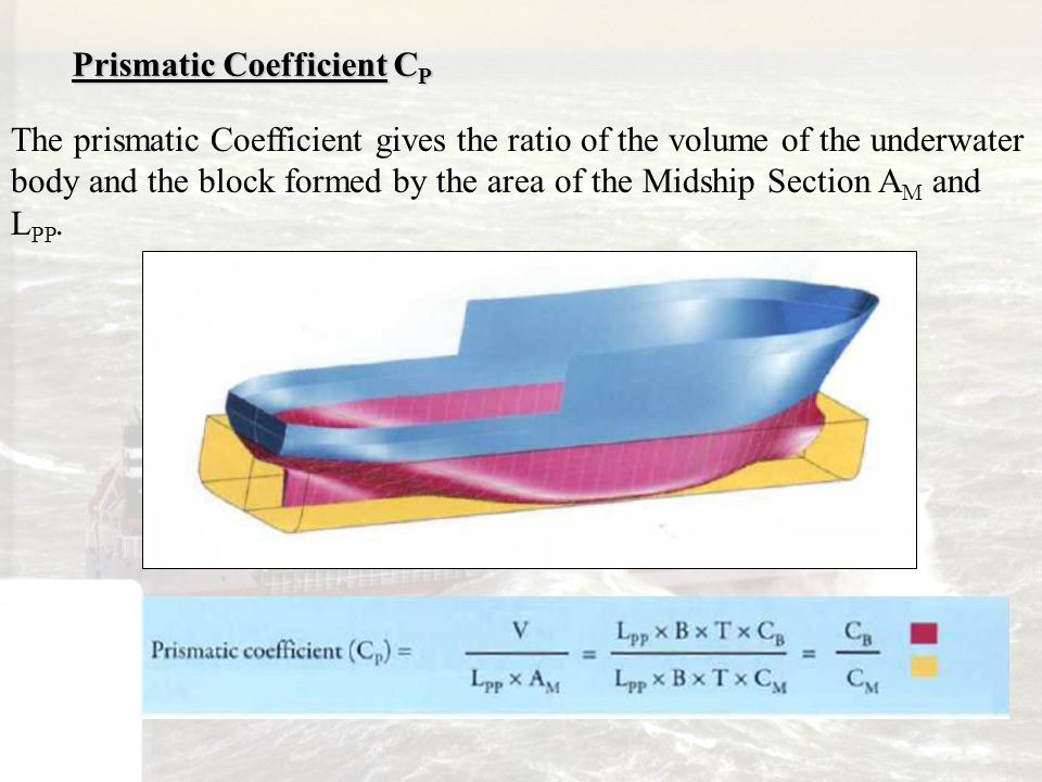 Prismatic Coefficient CP