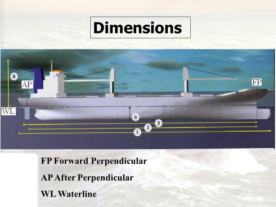 Dimensions FP Forward Perpendicular AP After Perpendicular