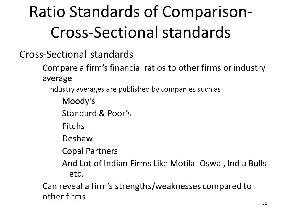 Ratio Standards of Comparison-Cross-Sectional standards
