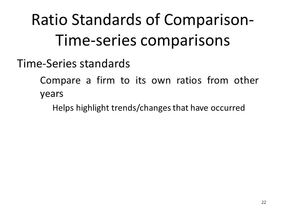 Ratio Standards of Comparison- Time-series comparisons