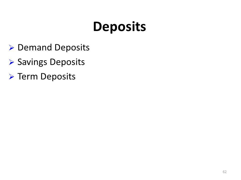 Deposits Demand Deposits Savings Deposits Term Deposits